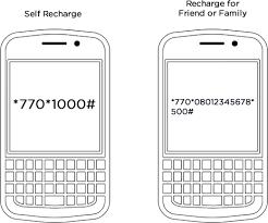 Fidelity Bank recharge code