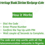 Heritage Bank Recharge Code