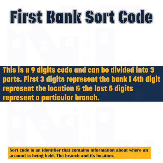 first bank sort code