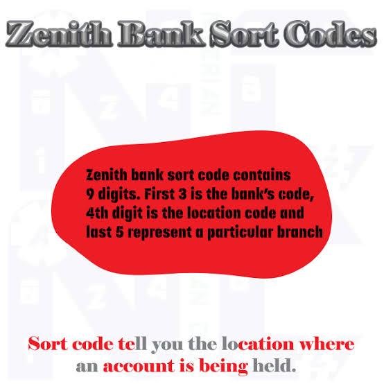 Zenith Bank Sort Codes