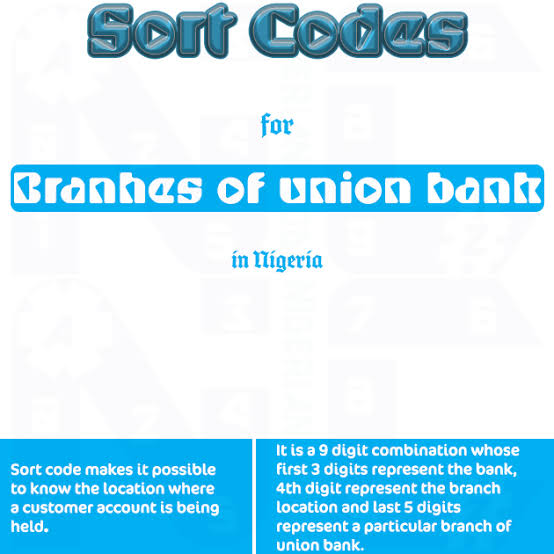 union bank sort code in nigeria