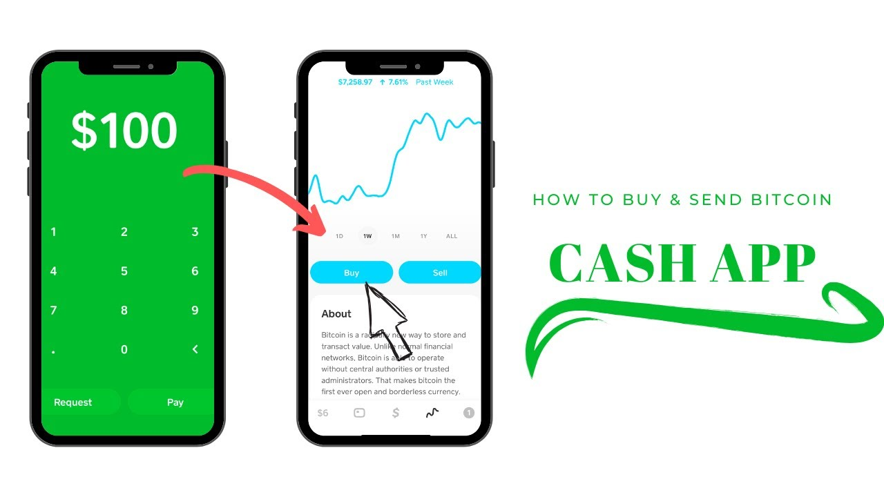 How To Send Bitcoin From Cash App